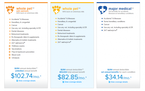 Nationwide Pet Insurance for Cats quote